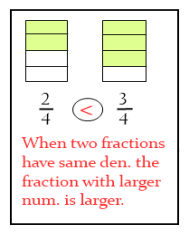 Lessons and printable free worksheets on how to compare and order fractions, decimals and mixed numbers.